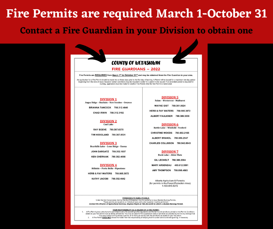 Fire Permits are required March 1-October 31
